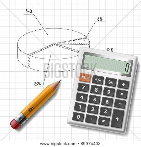 Calculator, Pencil And Graph