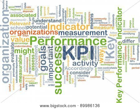 Background text pattern concept wordcloud illustration of KPI Key Performance Indicator