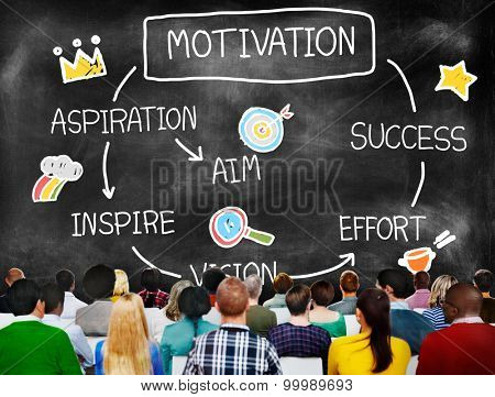 Motivation Aspiration Aim Vision Success Concept